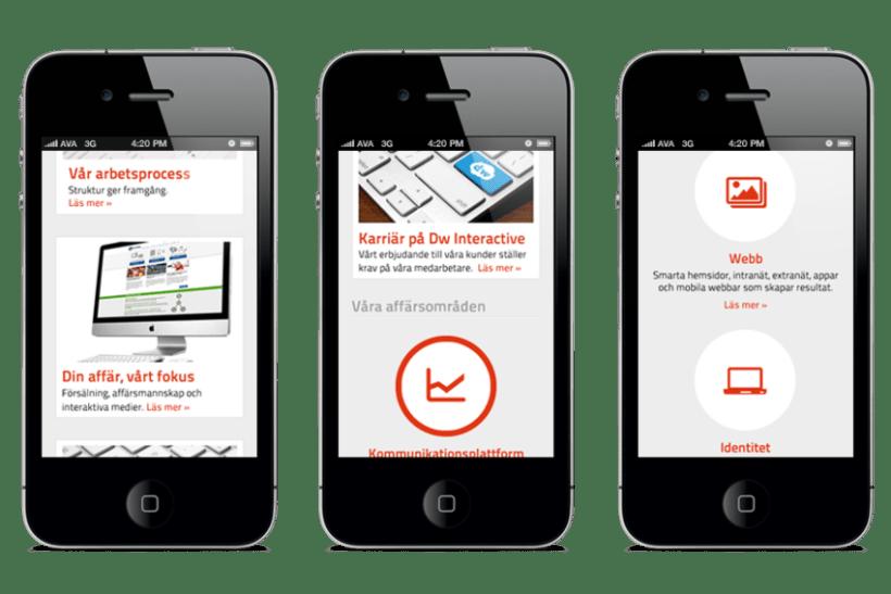 Responsive design - Dw Interactive 2