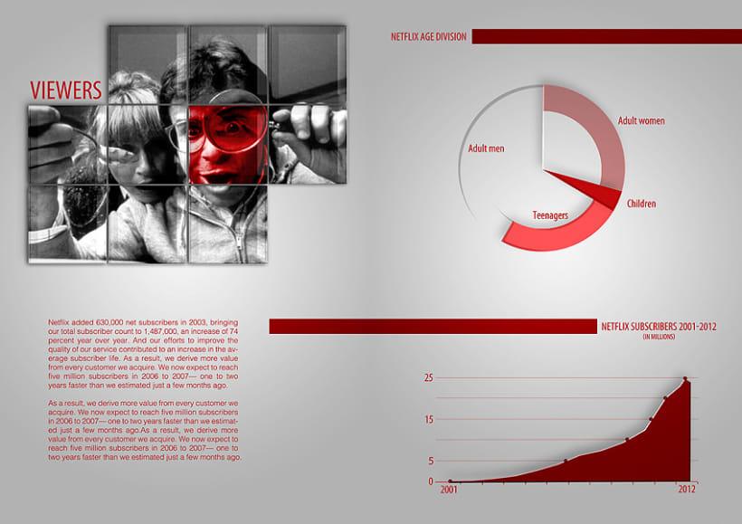 Netflix - Annual Report 7