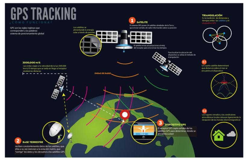 infografias 2