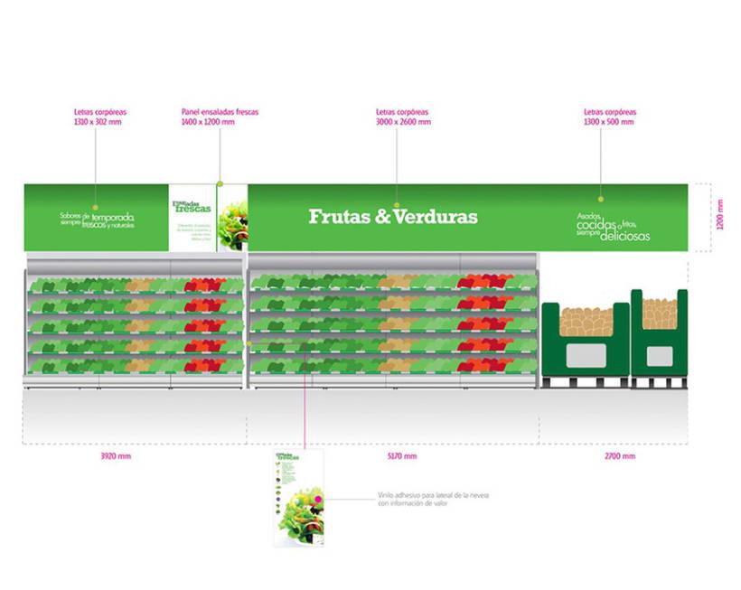 Diseño Retail / PLV 3