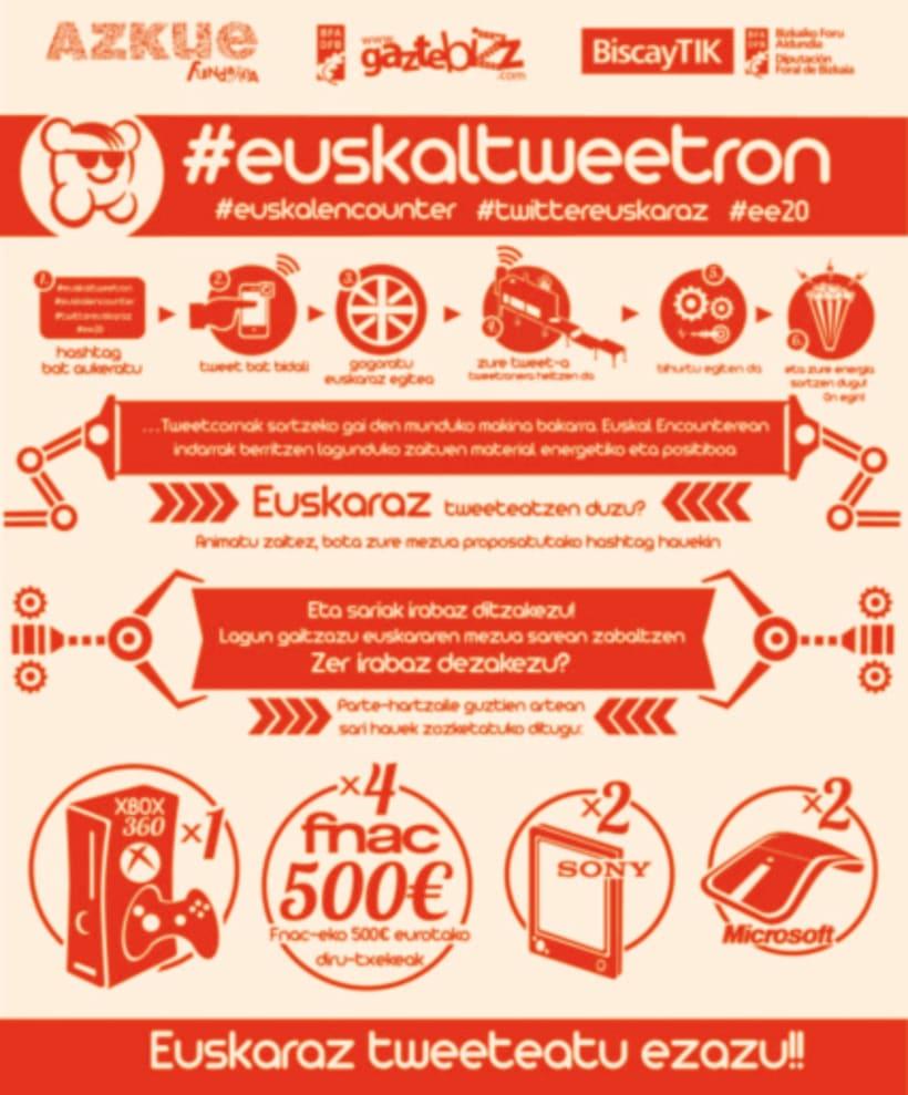 Euskaltweetron 6