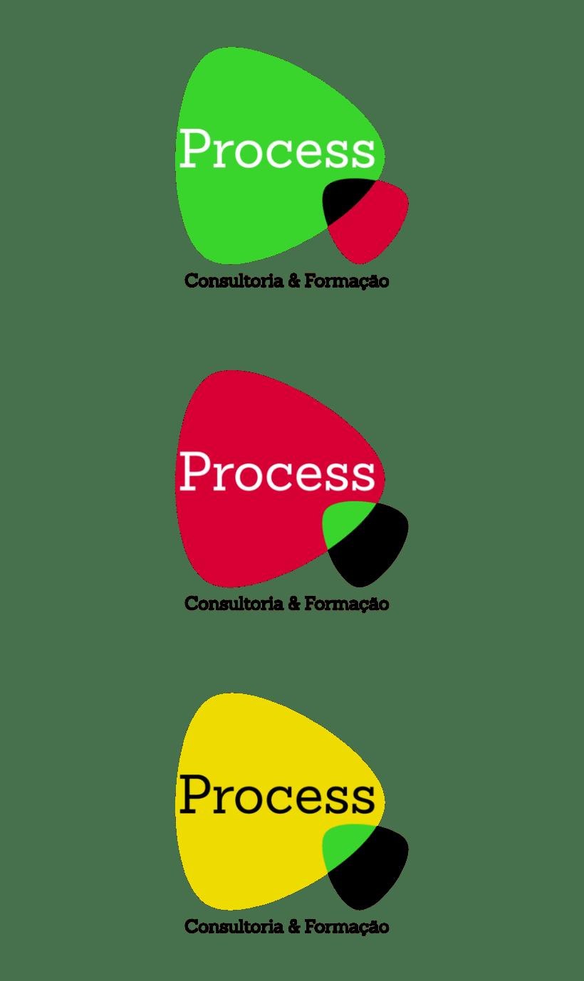 Process 6