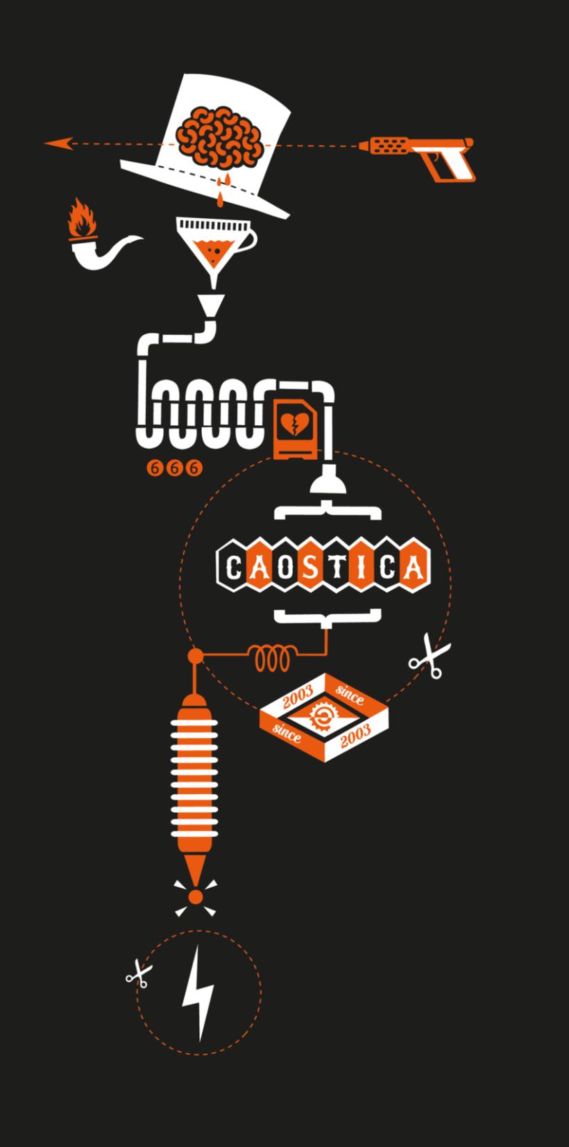 Caostica 10 7