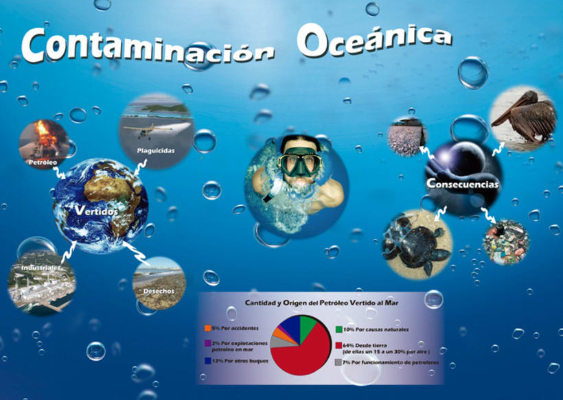 Infografía Contaminación Oceánica 2