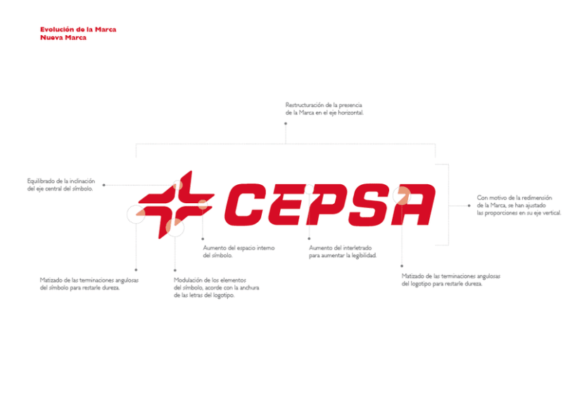 Rebranding CEPSA 2
