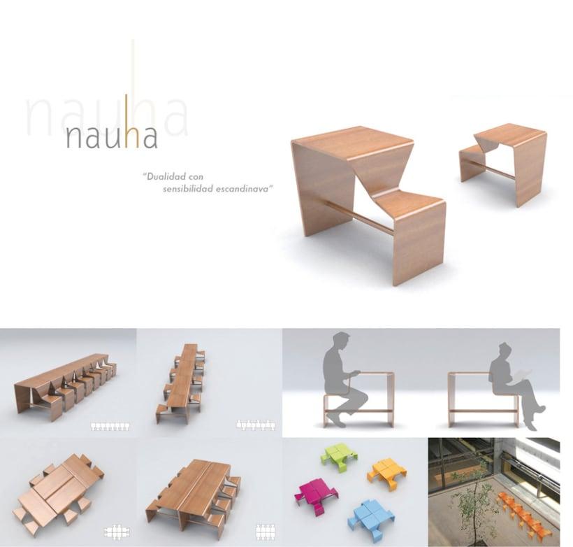NAUHA Contract 2