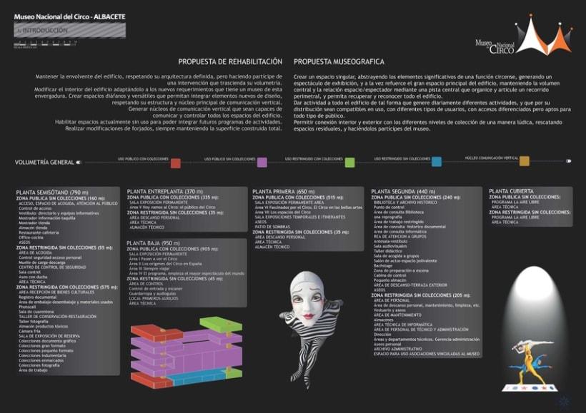 Concurso para el Museo Nacional del Circo (Albacete). 3