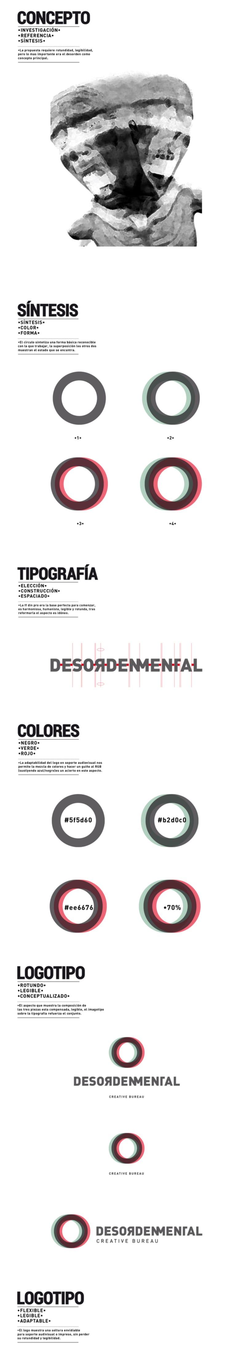 DESORDENMENTAL creative bureau (branding) 1