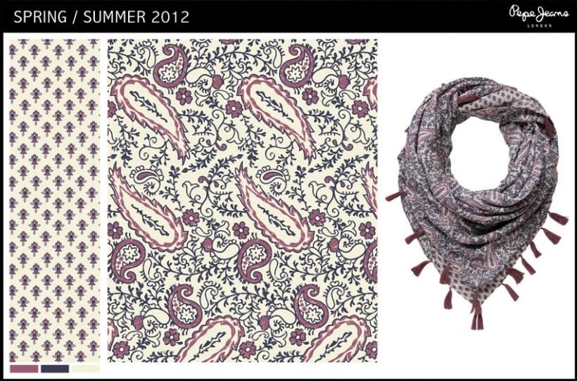 Patterns Design 2