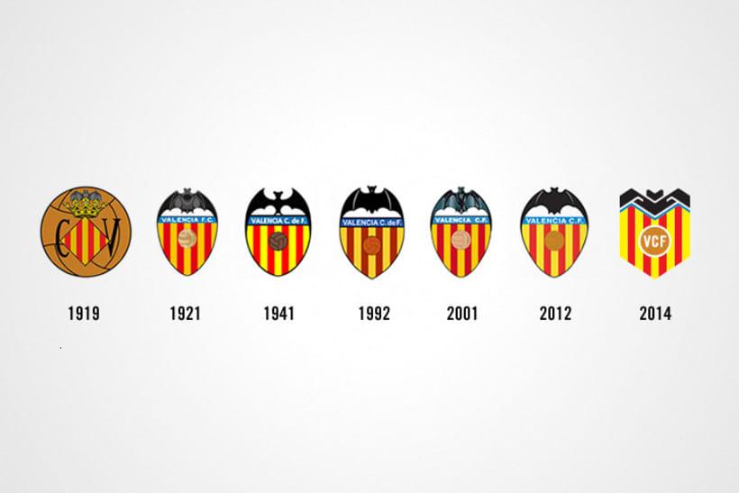 Rediseño Valencia C.F. 2