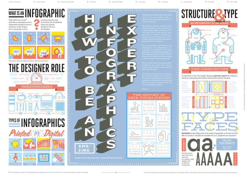 How to be an infographics' expert 10