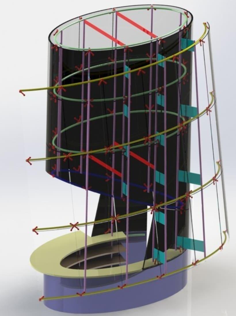 Formación Diseño 2