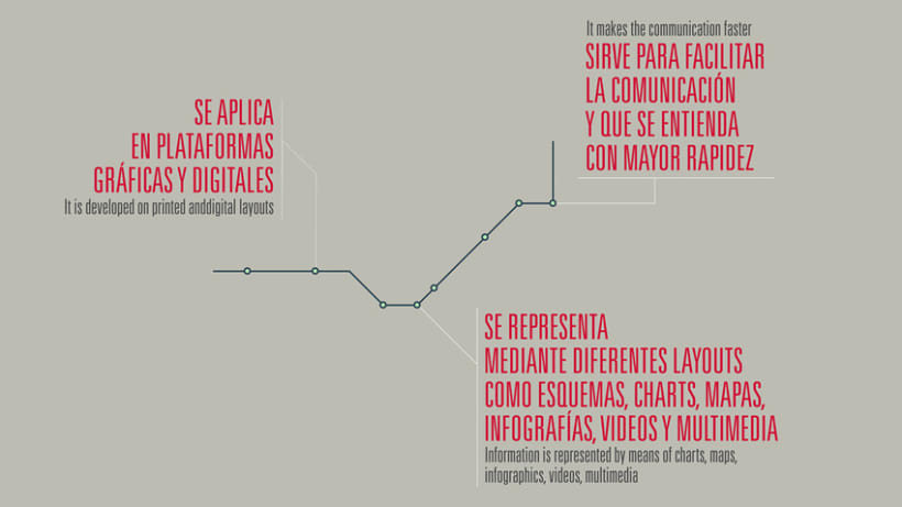 Master Information Graphic Design • IED Barcelona 16