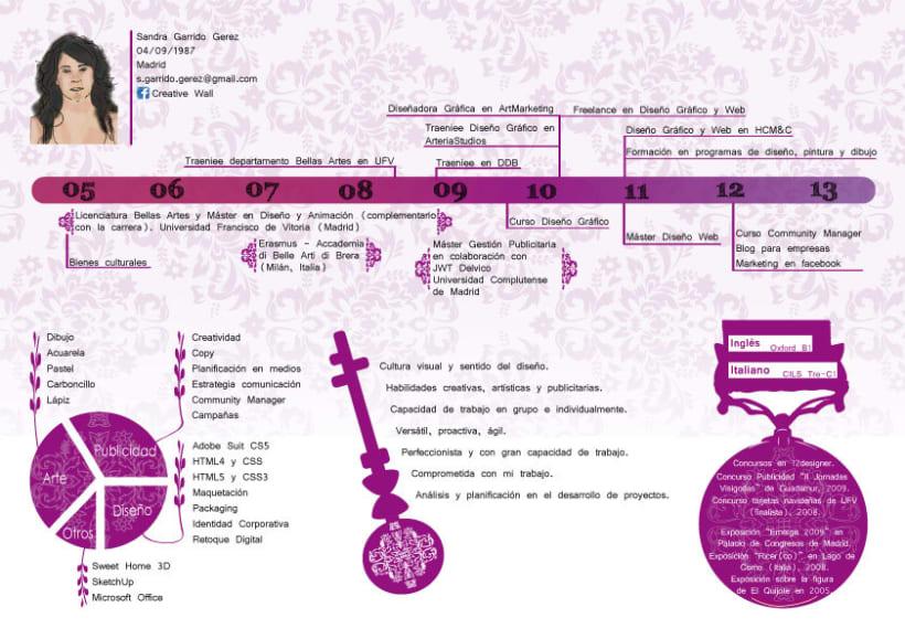 CV Sandra Garrido Gerez -1