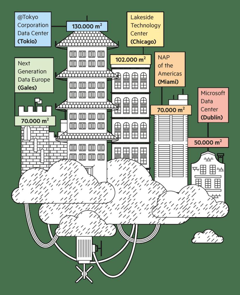 La nube no es invisible, infografía 7