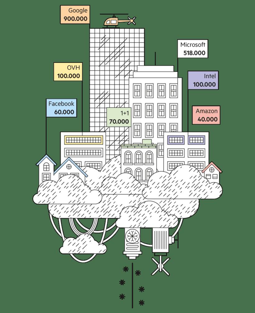 La nube no es invisible, infografía 8
