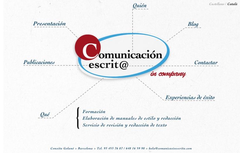 Imagen corporativa, web y blog 0