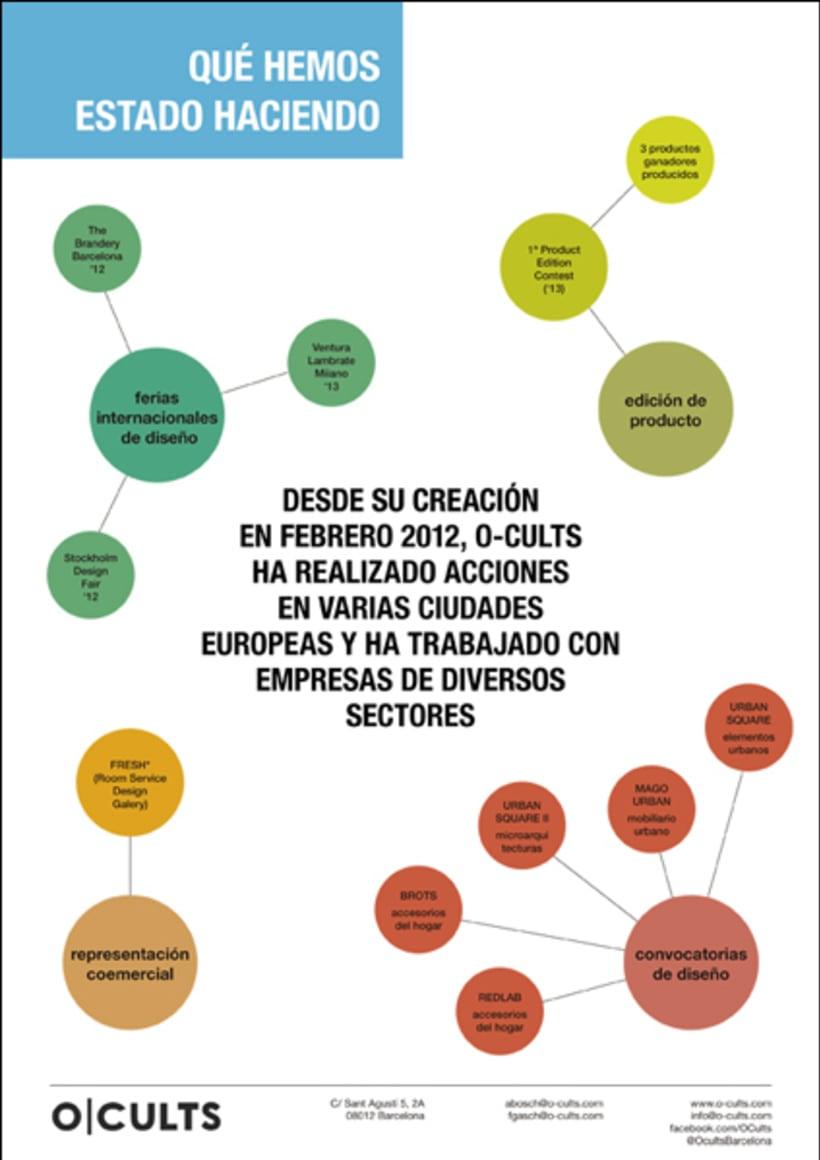 Imagen corporativa & Dosier de empresa 4