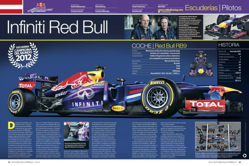 AB extra Fórmula 1 2