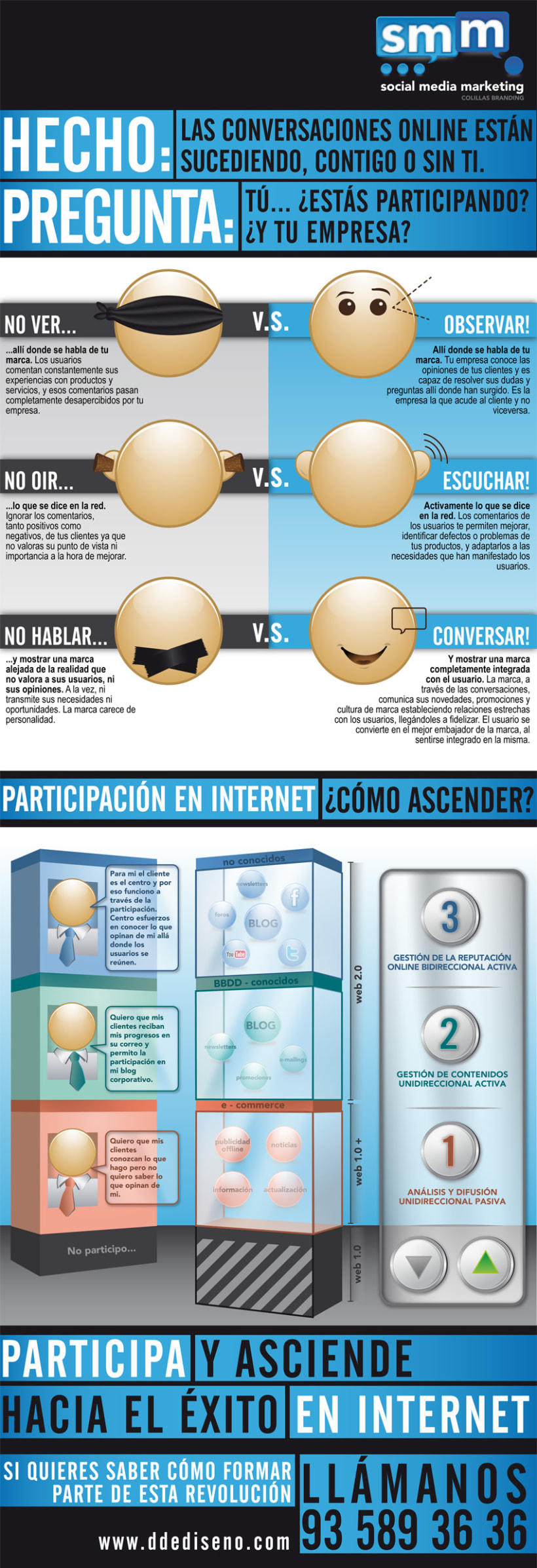 Infografía: Presencia en internet (2011) 0