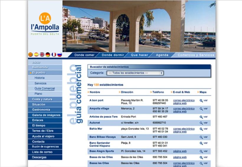 L'Ampolla Turismo//web 12