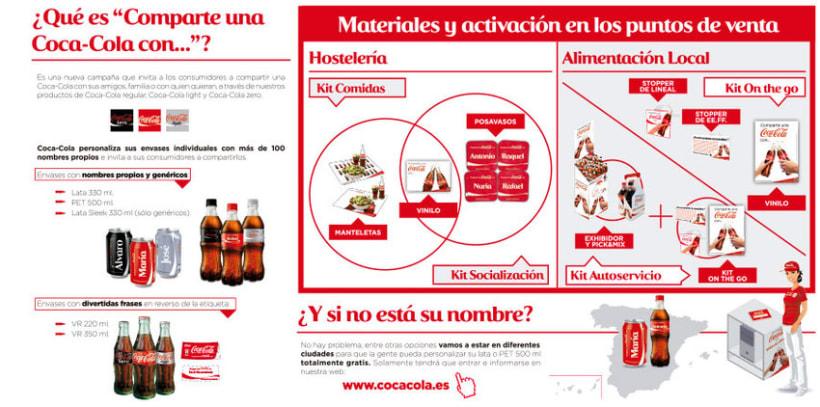Comparte una Coca-Cola 8