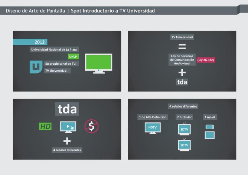 TV-Universidad - UNLP - Branding 26