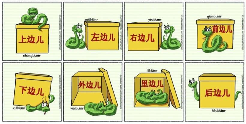La serpiente te dice dónde está: boceto -> resultado 0