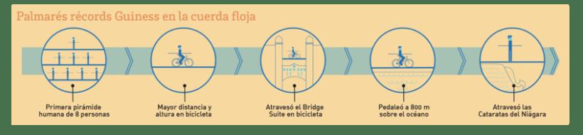Workshop Infografía 4