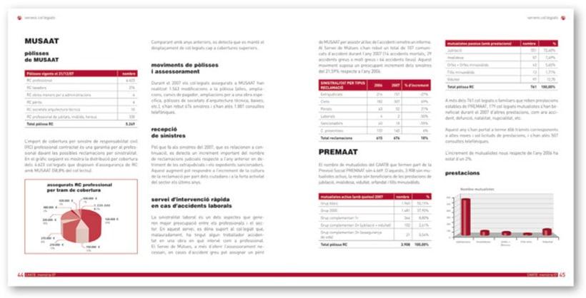 Colegio de aparejadores y arquitectos técnicos de Barcelona  2