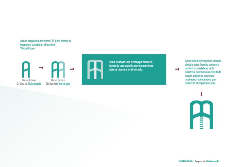 Logotipo / Marca Corporativa y Manual de Identidad Corporativa. Rótulo y Diseño de Vinilos para cristalera. 2