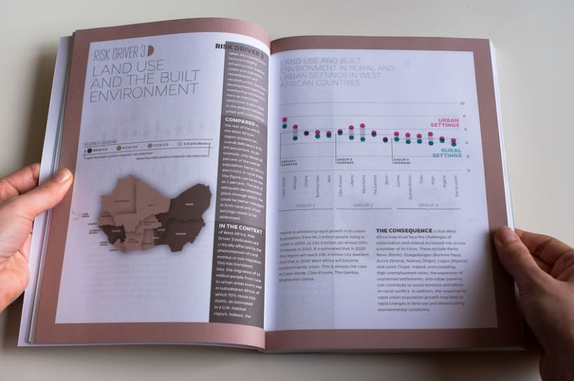 Risk reduction index in West Africa 5