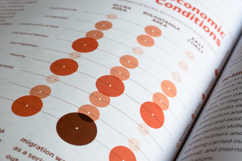 Risk reduction index in West Africa 14