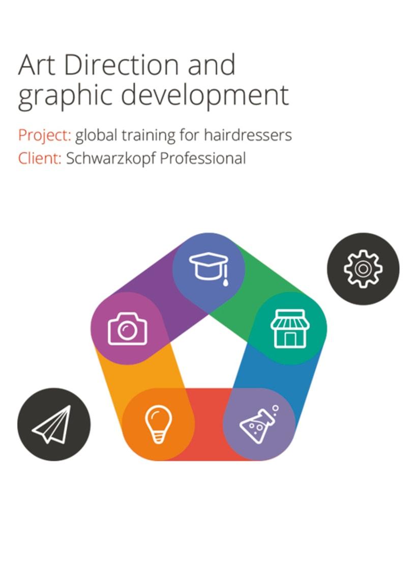 Training Concept Schwarzkopf Professional 0