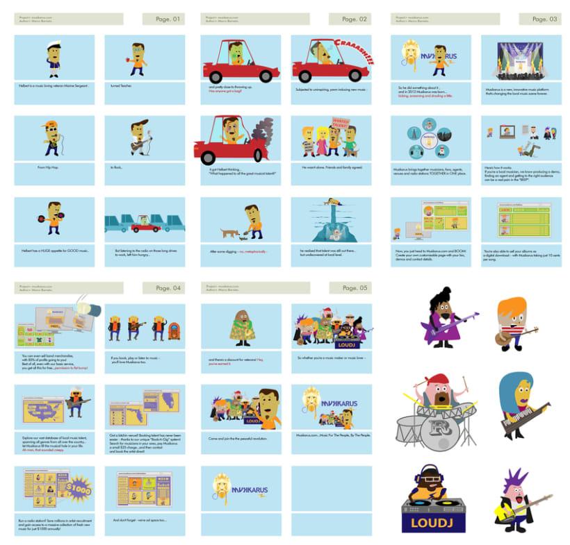 Musikarus. Storyboard 1