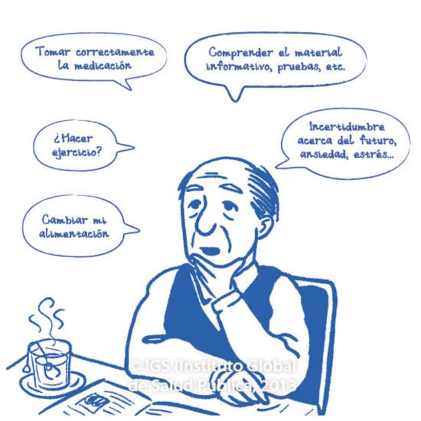Manual de Formación de profesionales en el autocuidado 0