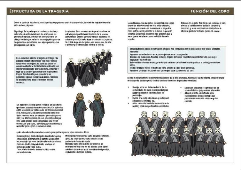 Infografía EDIPO REY · ANTÍGONA sófocles -1