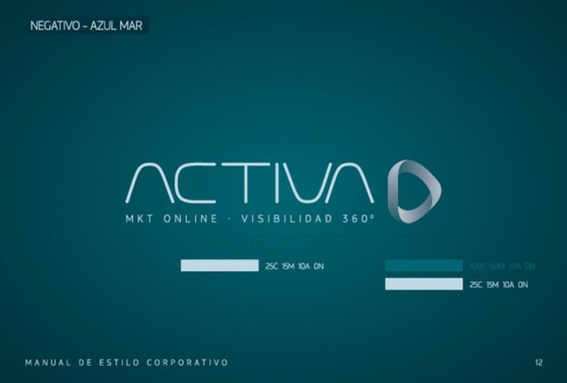 Activa. Mkt Online. Visibilidad 360º 2