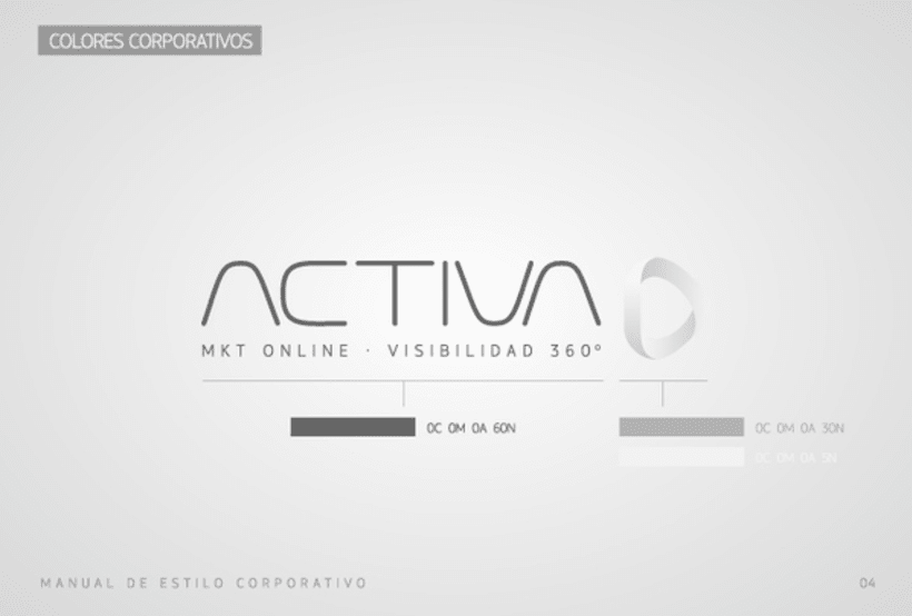 Activa. Mkt Online. Visibilidad 360º 4