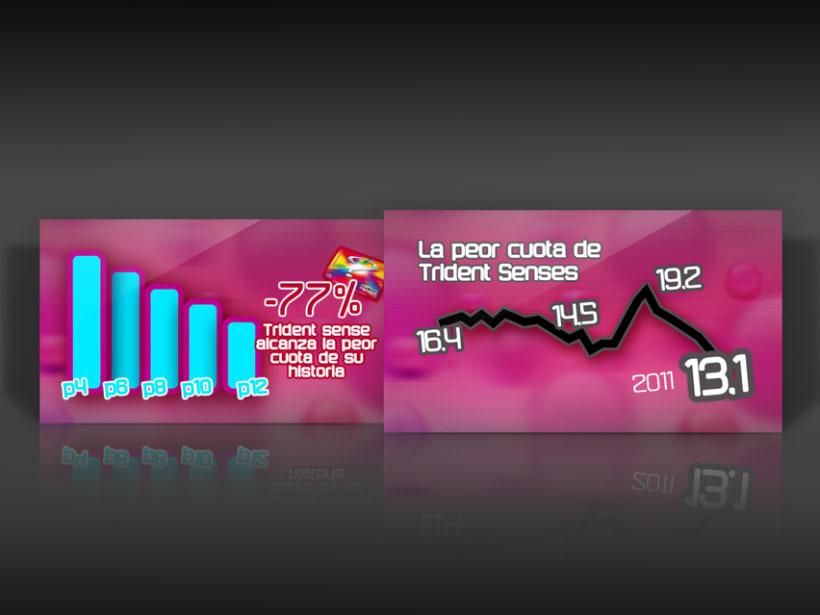 Sales folder lenticular + Slides presentación de producto. Five Flood 4