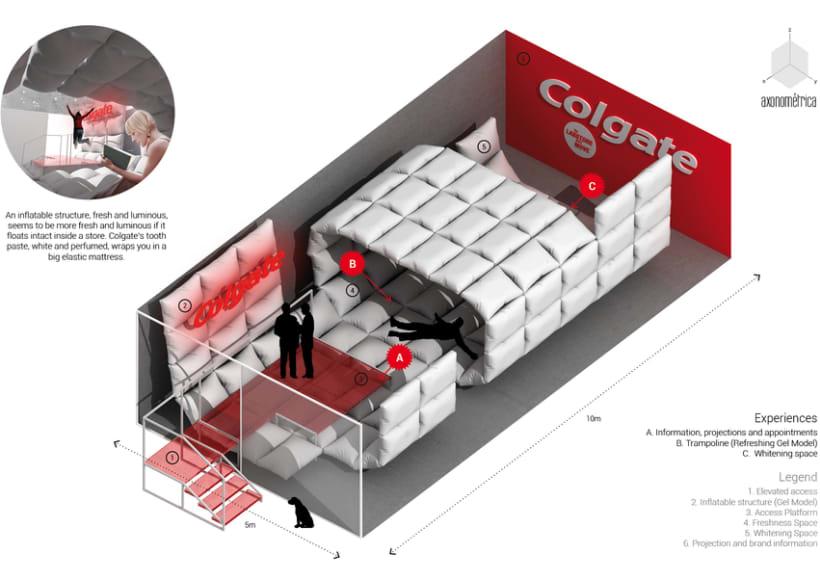 Colgate (concept store) 3