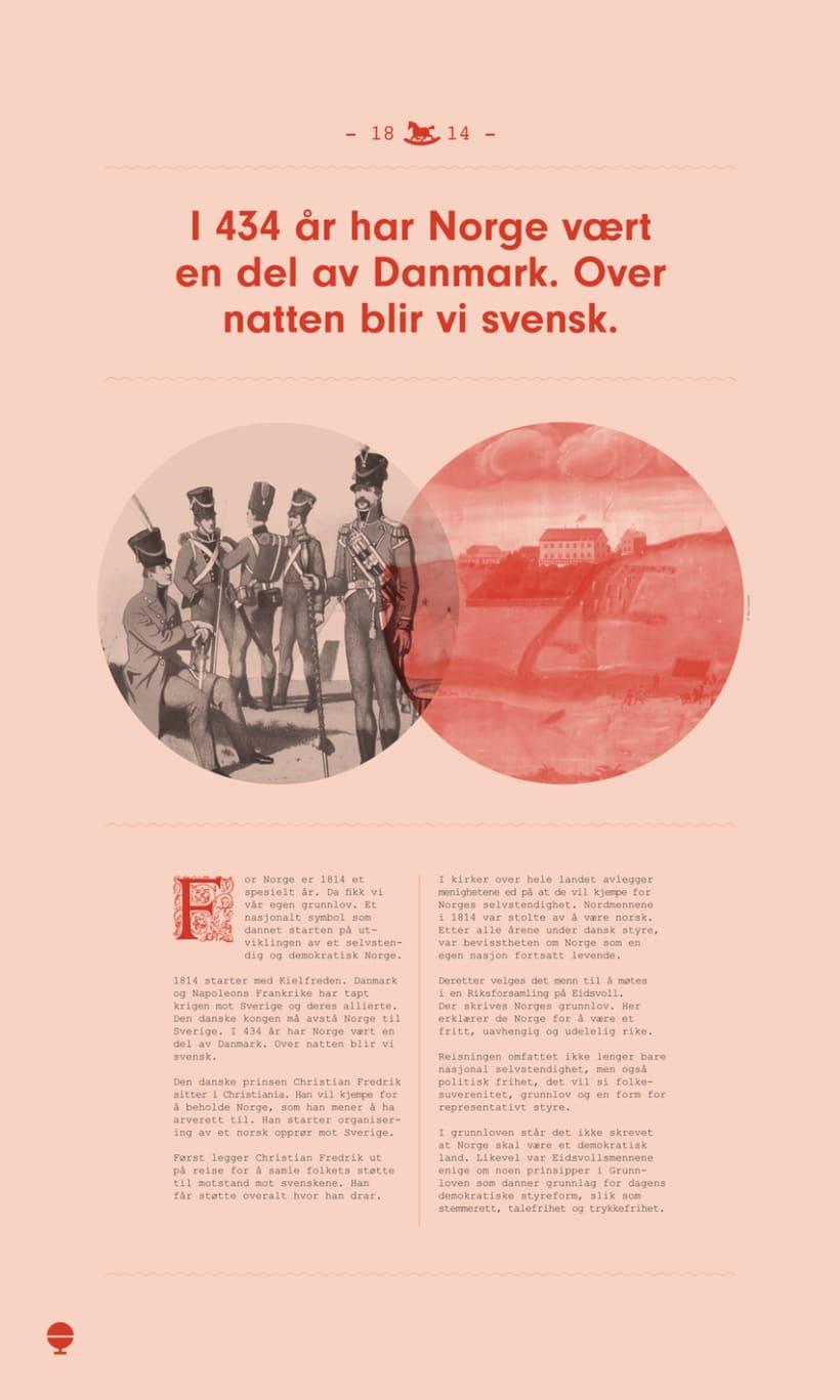 Norwegian Constitution. 200th Anniversary 6