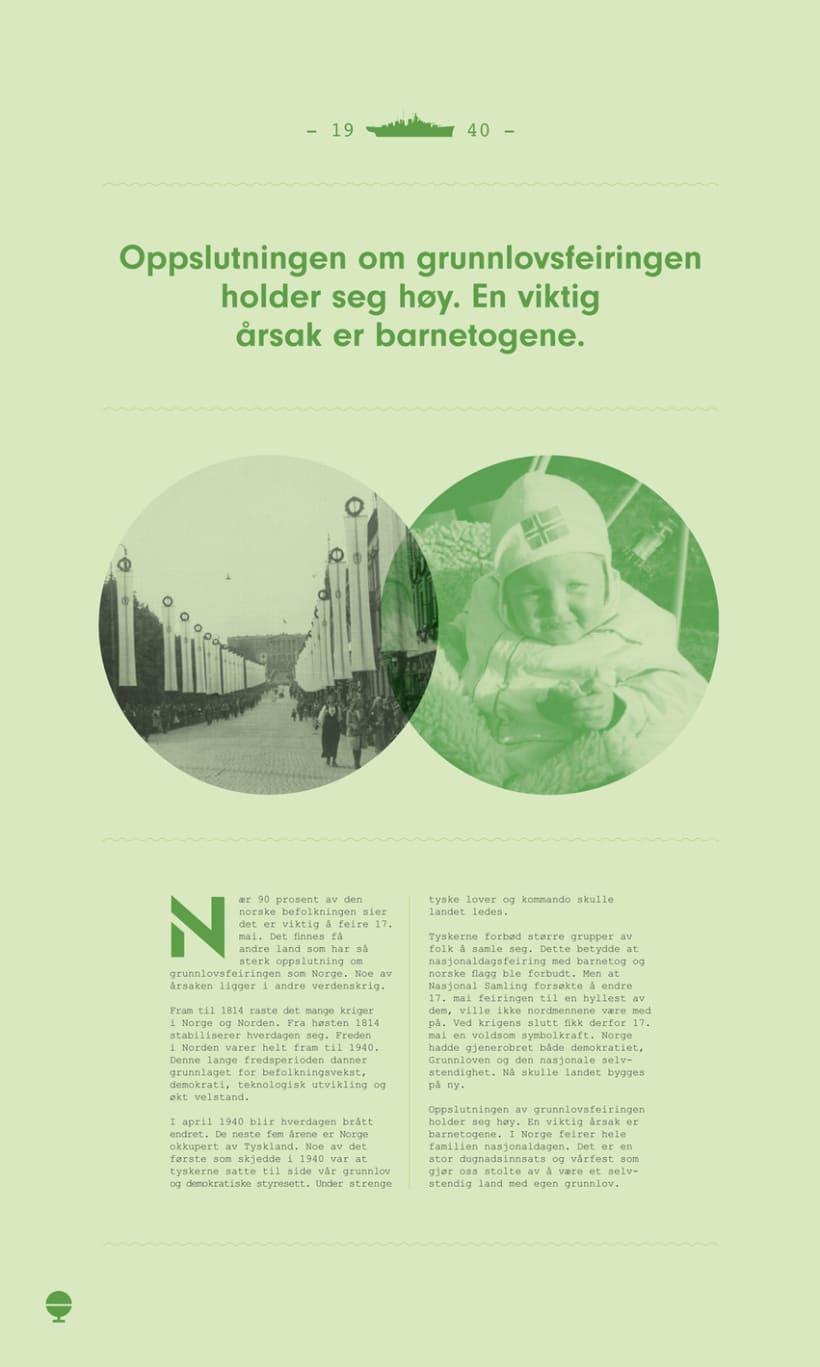 Norwegian Constitution. 200th Anniversary 12
