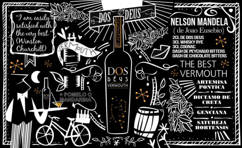 DOS DEUS / ALIMENTARIA | Diseño para el stand de WKYREGAL en Alimentaria 2014 (Barcelona) 0