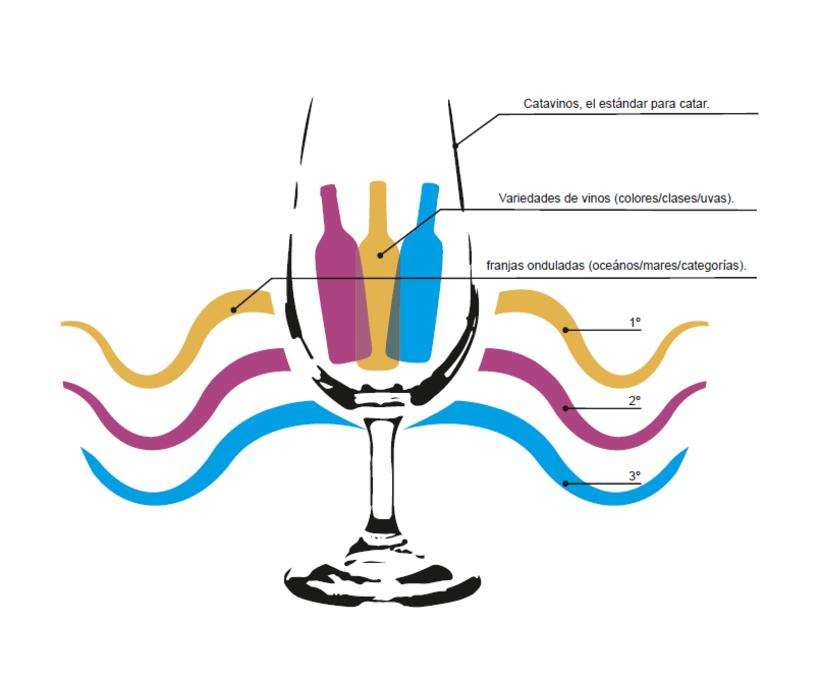 Anagrama para concurso internacional de vinos 0