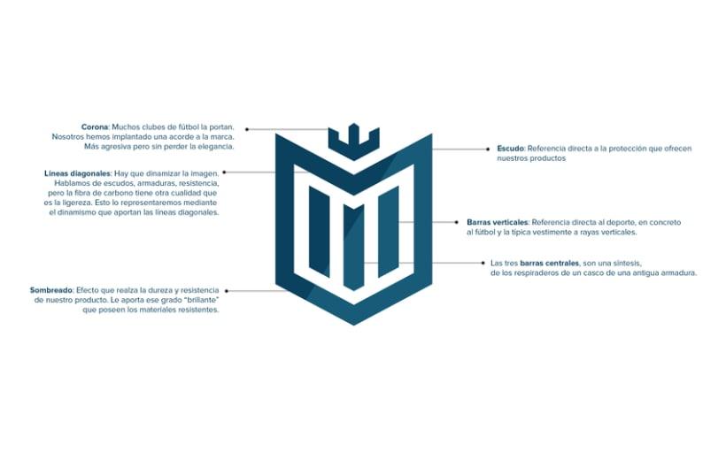 Diguards® - Identidad corporativa + Branding 2