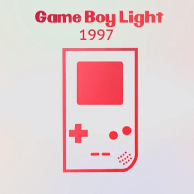 Nintendo Portable Evolution 3