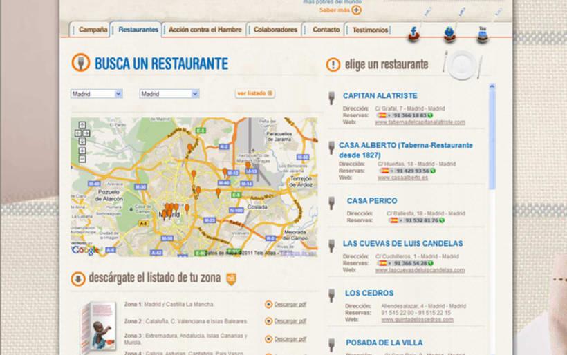 Restaurantes contra el hambre 1