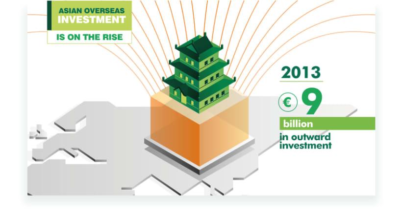 CBRE - Infografías Animadas. 11