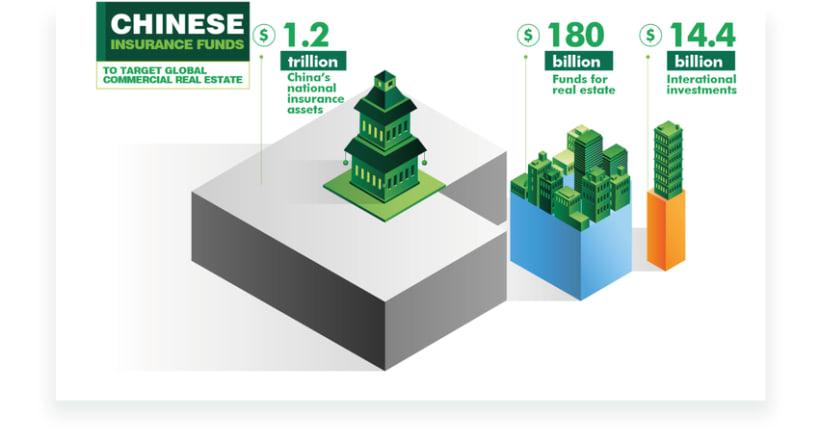 CBRE - Infografías Animadas. 16